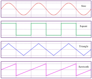 sine-square-triange-sawtooth-waves